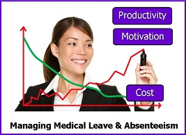 managing absenteeism Absenteeism can be defined as voluntary non attendance at work without a valid reason there are many causes for absenteeism evasion of work duties.